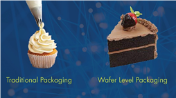 Wafer Level Packaging Cupcake to Cake Comparison